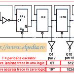 Semnalele la iesirile numaratorului CD4060