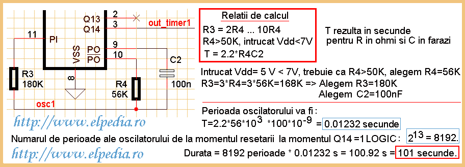 Exemplu de calcul oscilator CD4060