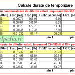 Calcule durate de temporizare CD4060
