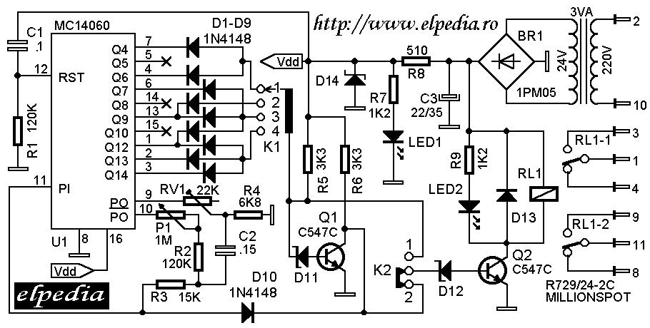 Temporizator digital cu 4 domenii