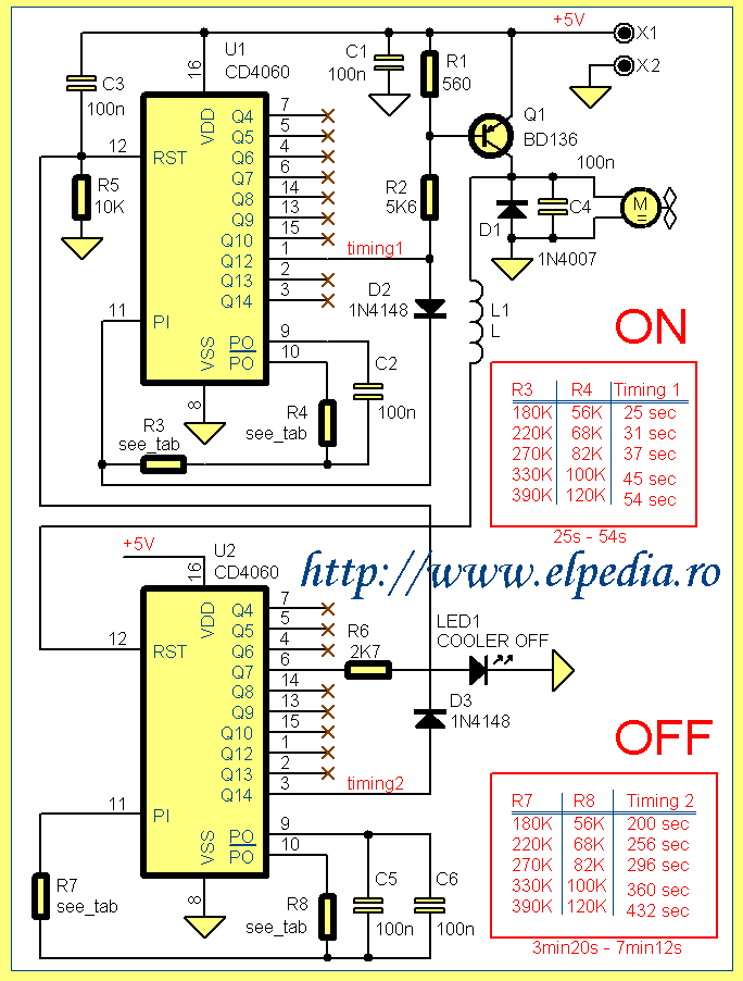 Temporizator digital ciclic pentru cooler