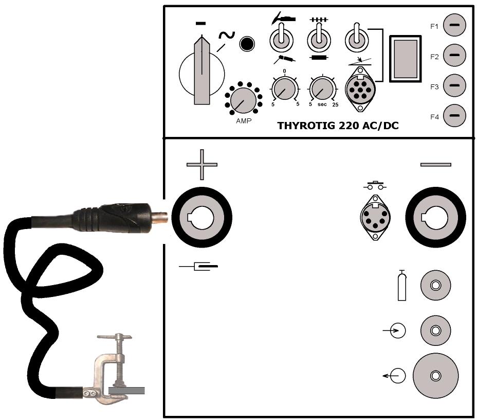 Fig. 3 - Thyrotig 220 AC/DC - Cablul de masa