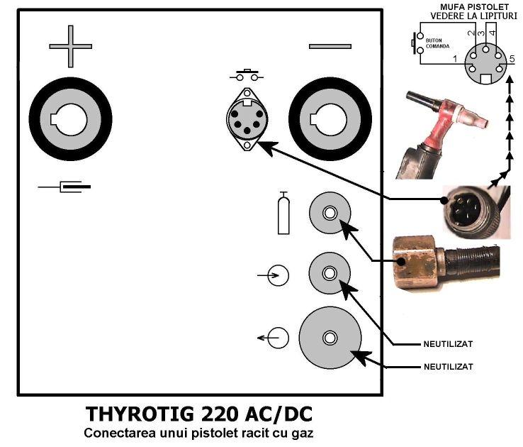 Fig.5 Thyrotig 220 AC/DC - Conectare pistolet racit cu gaz