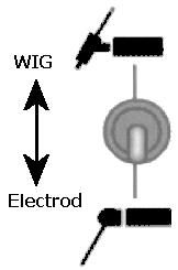 Fig.6 Thyrotig 220 AC/DC - Selectare regim de sudura MMA