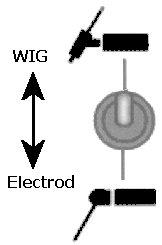 Fig.8 Selectie sudura WIG